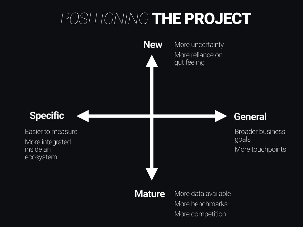 POSITIONING THE PROJECT New Mature Specific Gen...