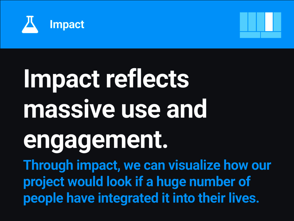 Impact reflects massive use and engagement. Thr...