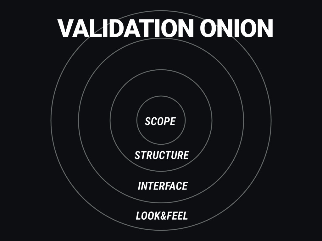 SCOPE STRUCTURE INTERFACE LOOK&FEEL VALIDATION ...