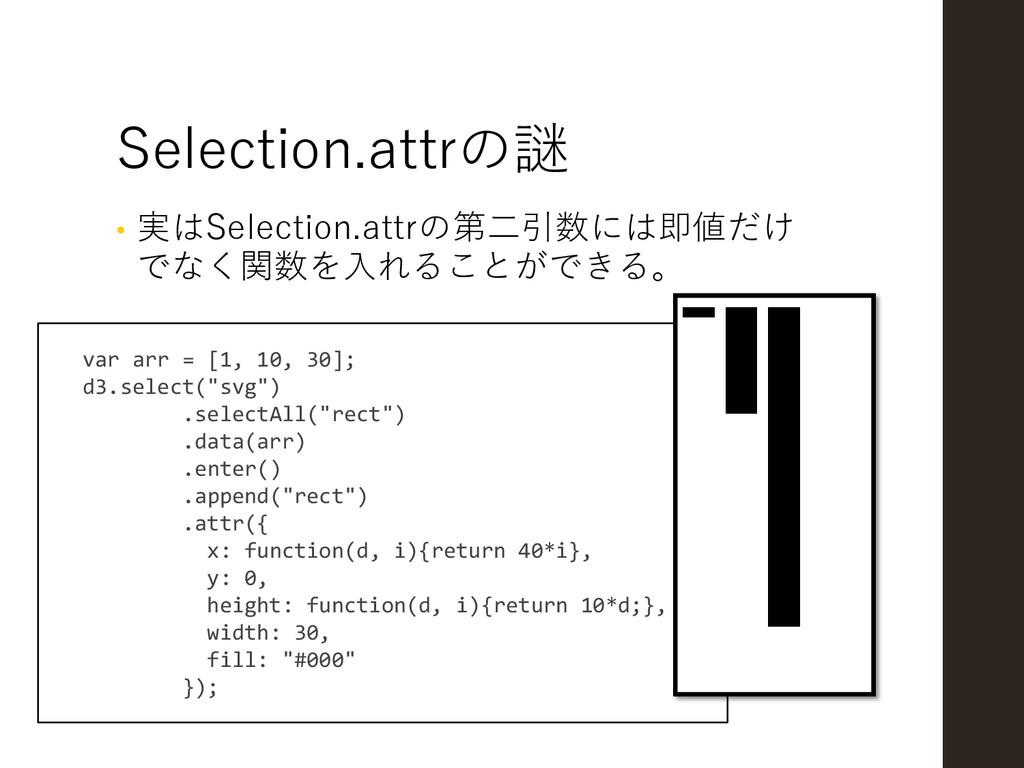 Selection.attrの謎 • 実はSelection.attrの第二引数には即値だけ ...