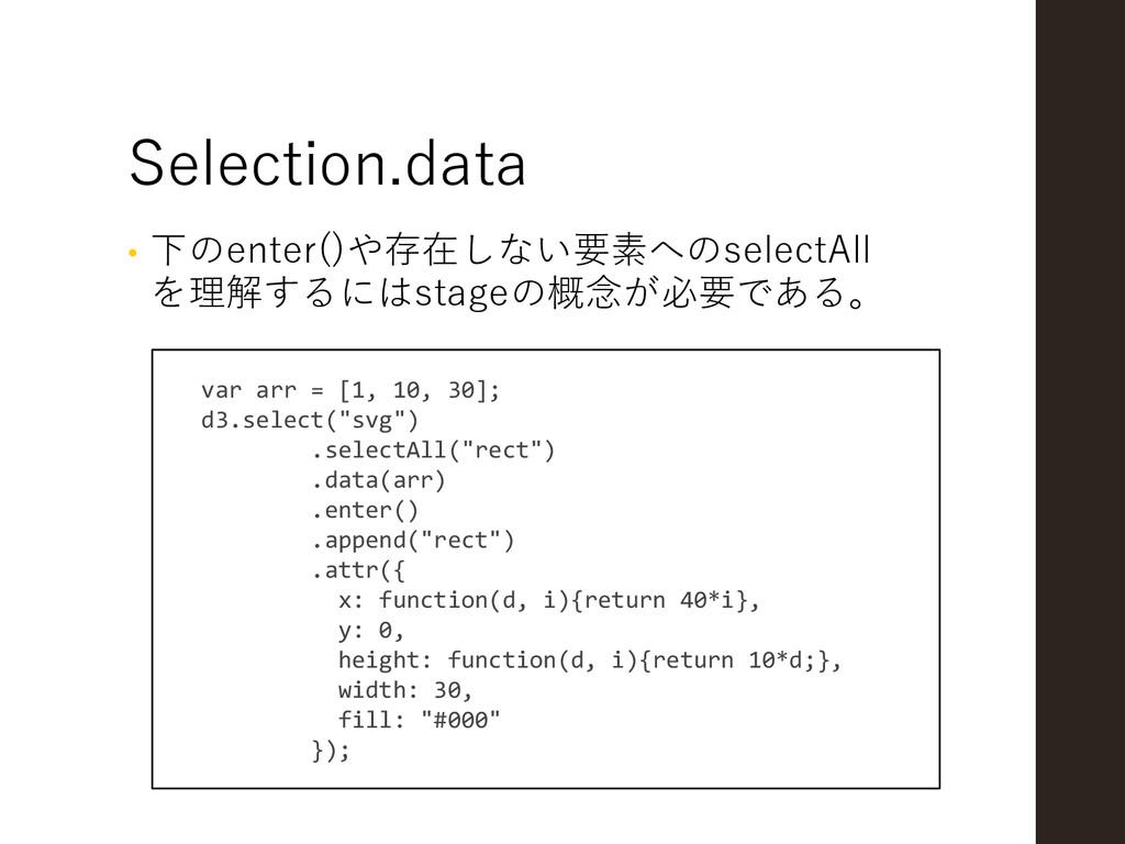 Selection.data • 下のenter()や存在しない要素へのselectAll を...
