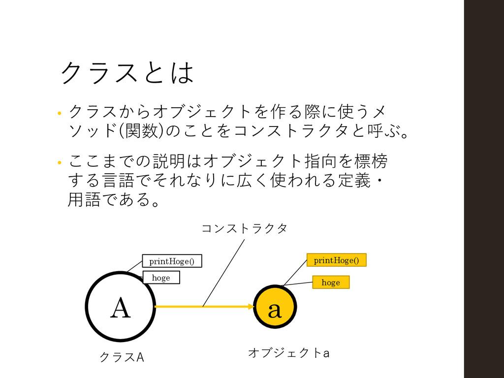 クラスとは • クラスからオブジェクトを作る際に使うメ ソッド(関数)のことをコンストラクタと...