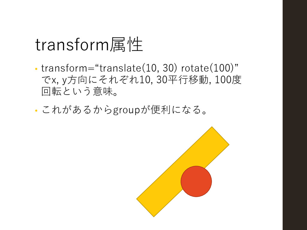 "transform属性 • transform=""translate(10, 30) rota..."