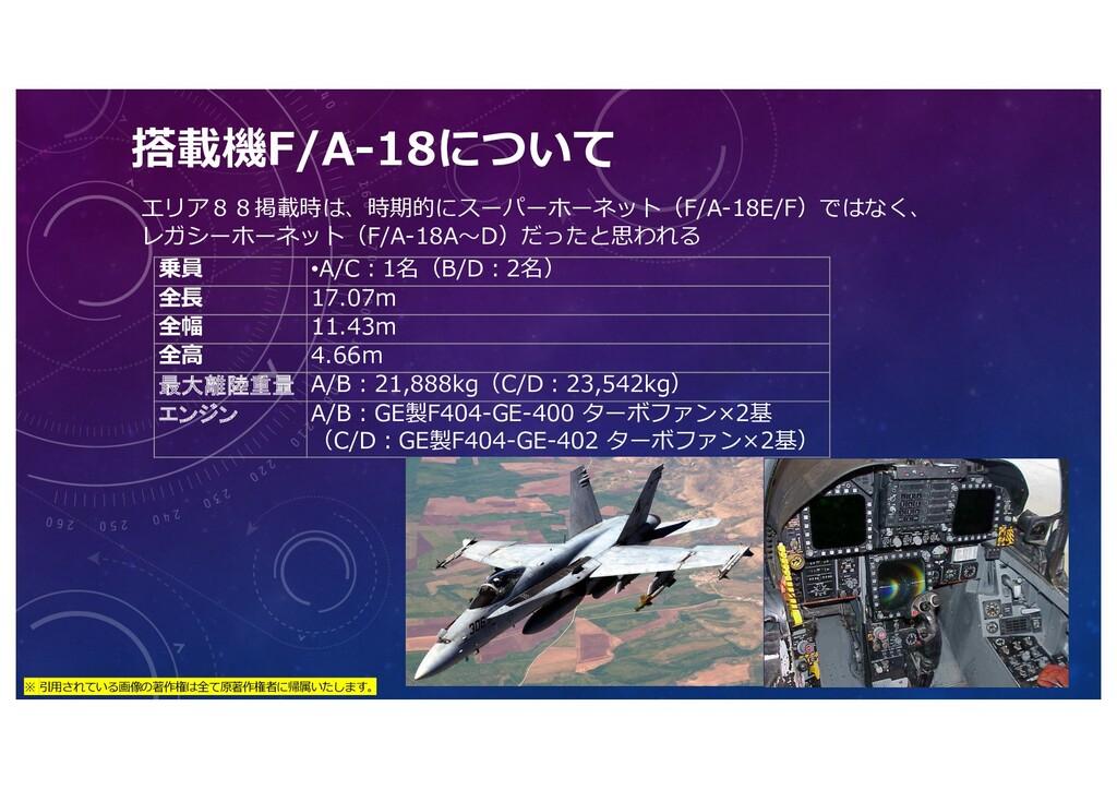 ※ 引⽤されている画像の著作権は全て原著作権者に帰属いたします。 搭載機F/A-18について ...