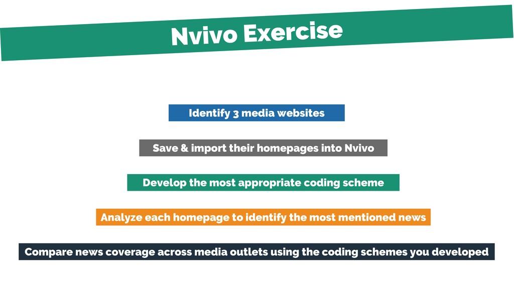 Identify 3 media websites Save & import their h...