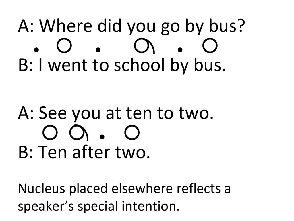 A: Where did you go by bus? ● ○ ● ○ ● ○ B: I we...