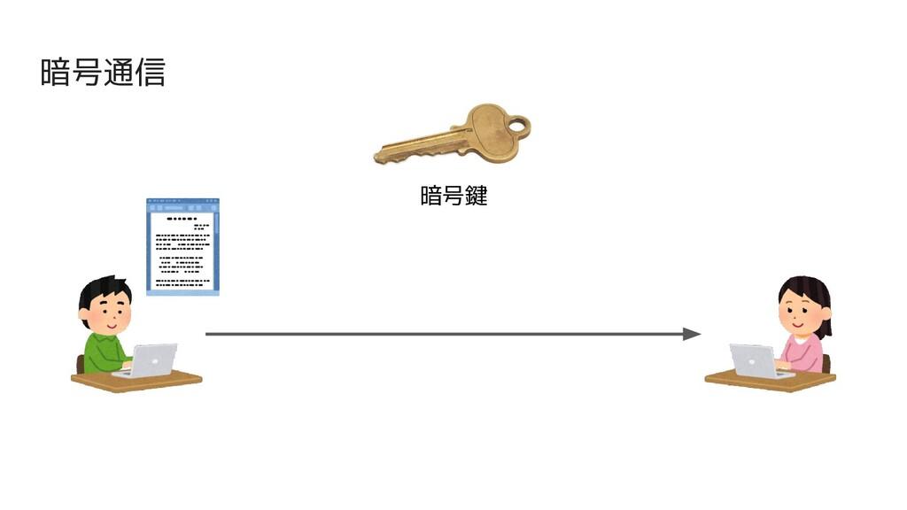暗号通信 暗号鍵