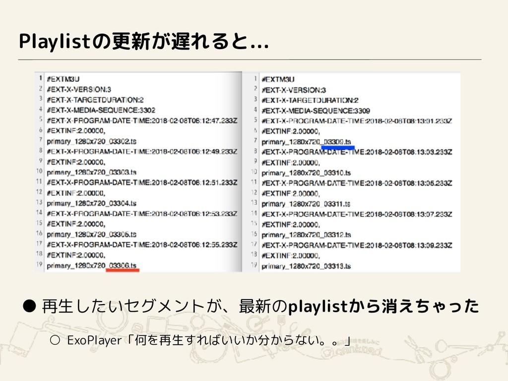 Playlistの更新が遅れると... ● 再生したいセグメントが、最新のplaylistから...