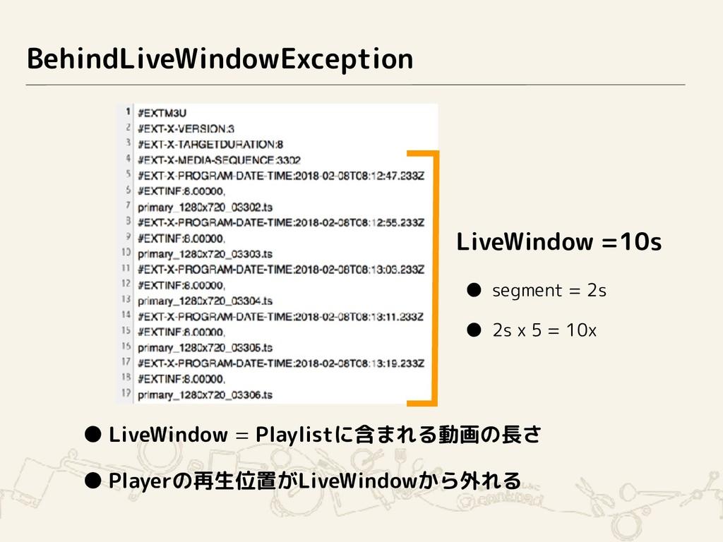 BehindLiveWindowException ● LiveWindow = Playli...