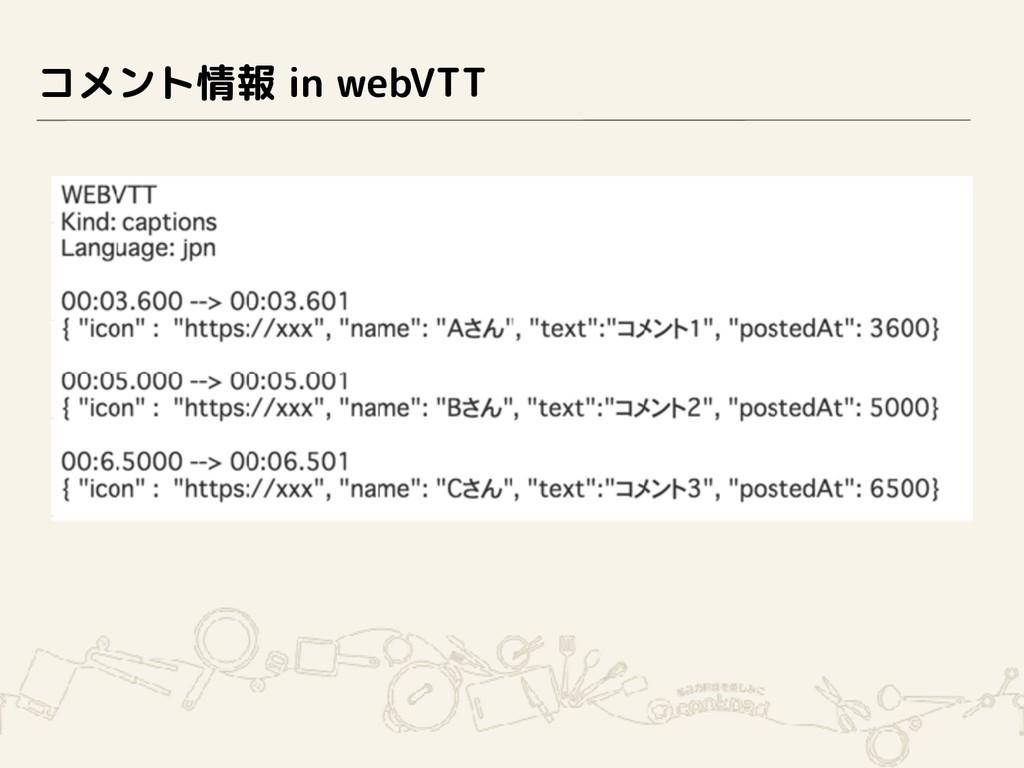 コメント情報 in webVTT