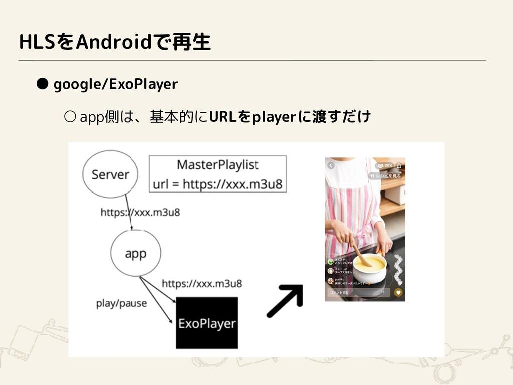 HLSをAndroidで再生 ● google/ExoPlayer ○app側は、基本的にUR...