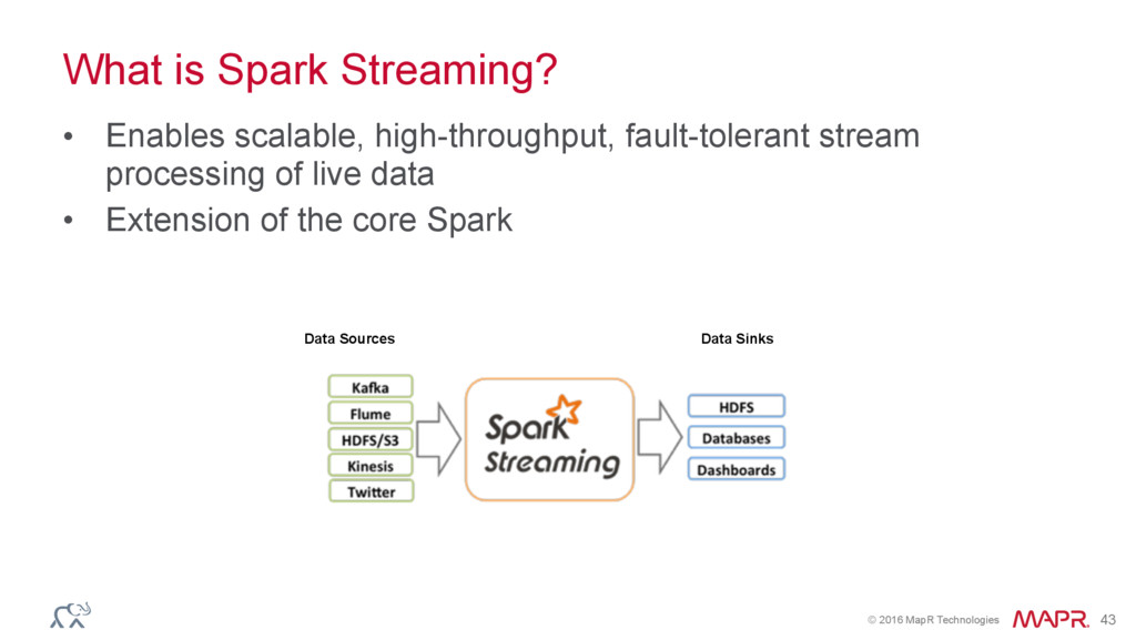 © 2016 MapR Technologies 43 What is Spark Strea...