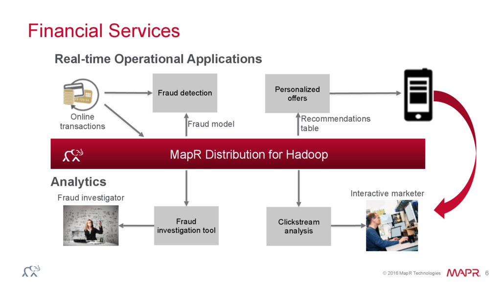 © 2016 MapR Technologies 6 Financial Services F...