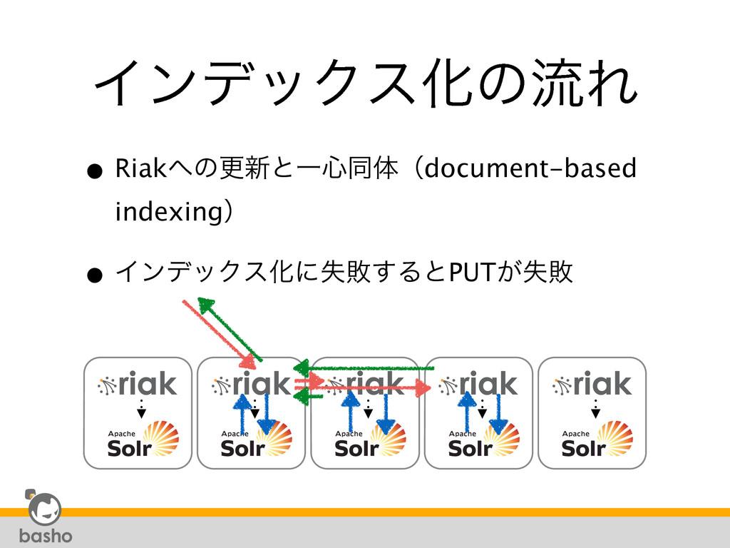 ΠϯσοΫεԽͷྲྀΕ • Riakͷߋ৽ͱҰ৺ಉମʢdocument-based index...