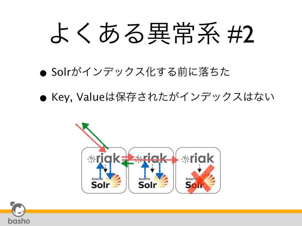 Α͋͘Δҟৗܥ #2 • Solr͕ΠϯσοΫεԽ͢Δલʹམͪͨ • Key, Valueอ...