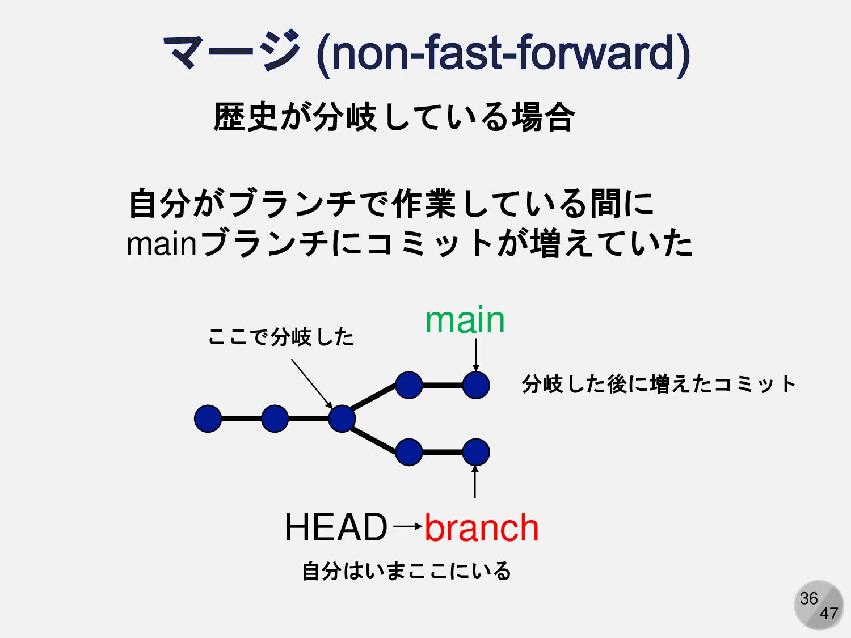 36 master branch HEAD 歴史が分岐している場合 自分がブランチで作業してい...