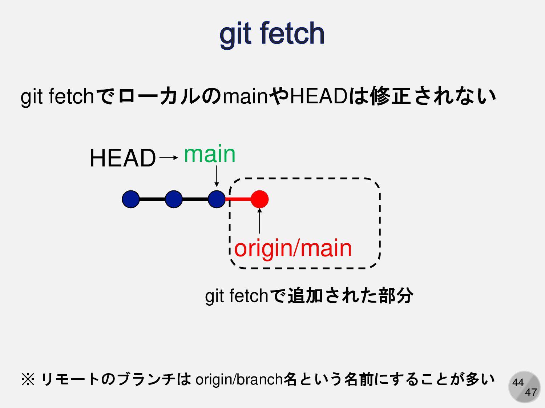 44 origin/master git fetchでローカルのmasterやHEADは修正さ...