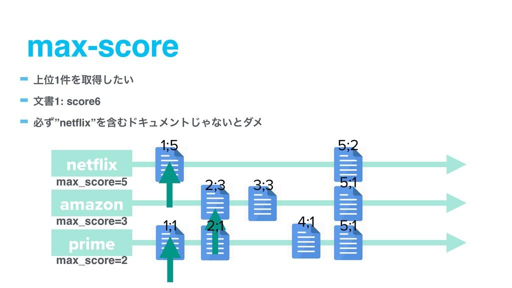 "max-score - ্Ґ1݅Λऔಘ͍ͨ͠ - จॻ1: score6 - ඞͣ""netfli..."