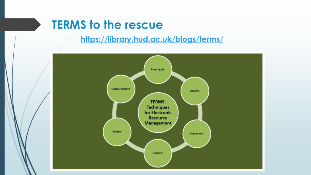 TERMS to the rescue https://library.hud.ac.uk/b...