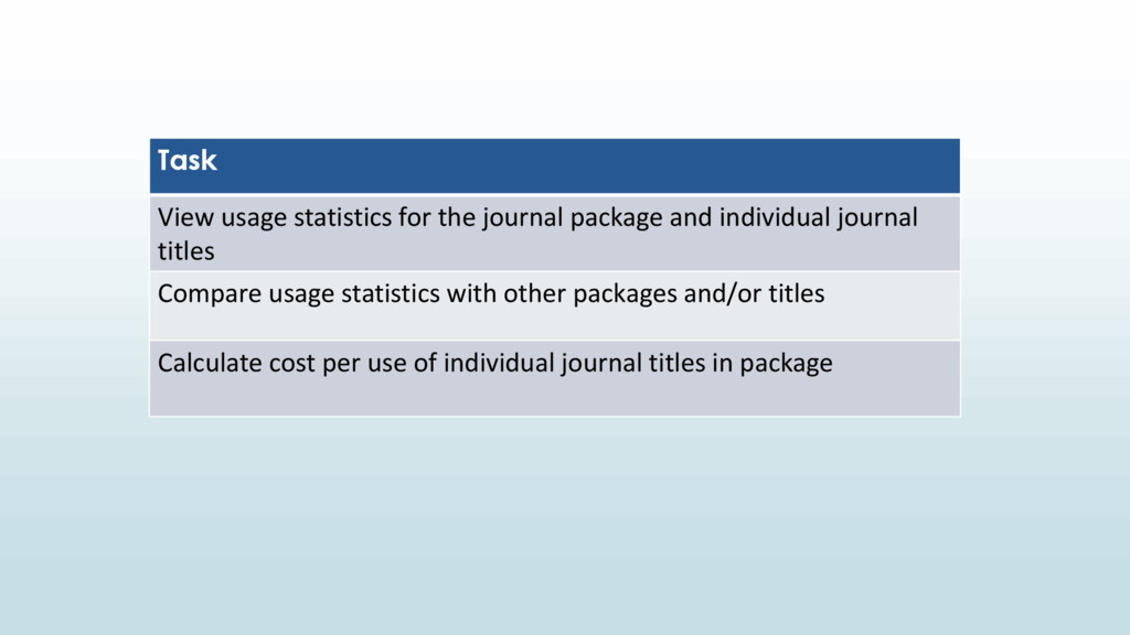 Task View usage statistics for the journal pack...