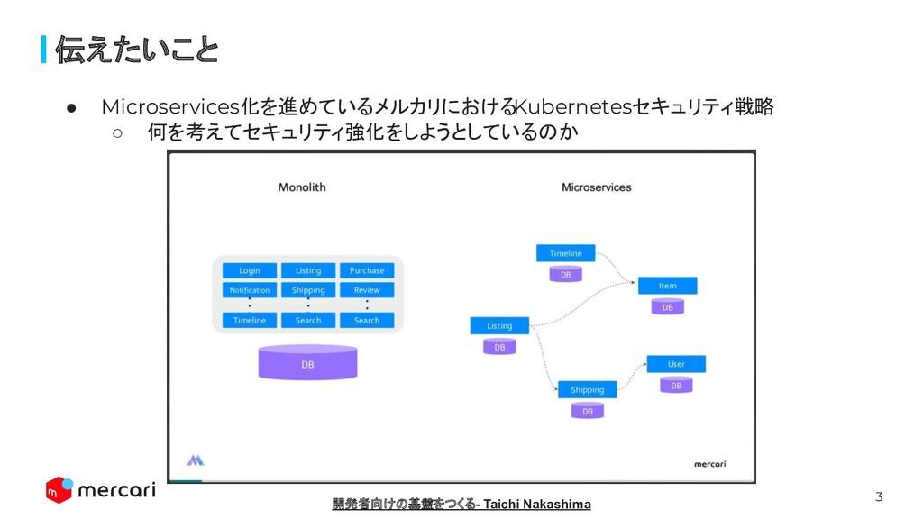 3 ● Microservices化を進めているメルカリにおける Kubernetesセキュリ...