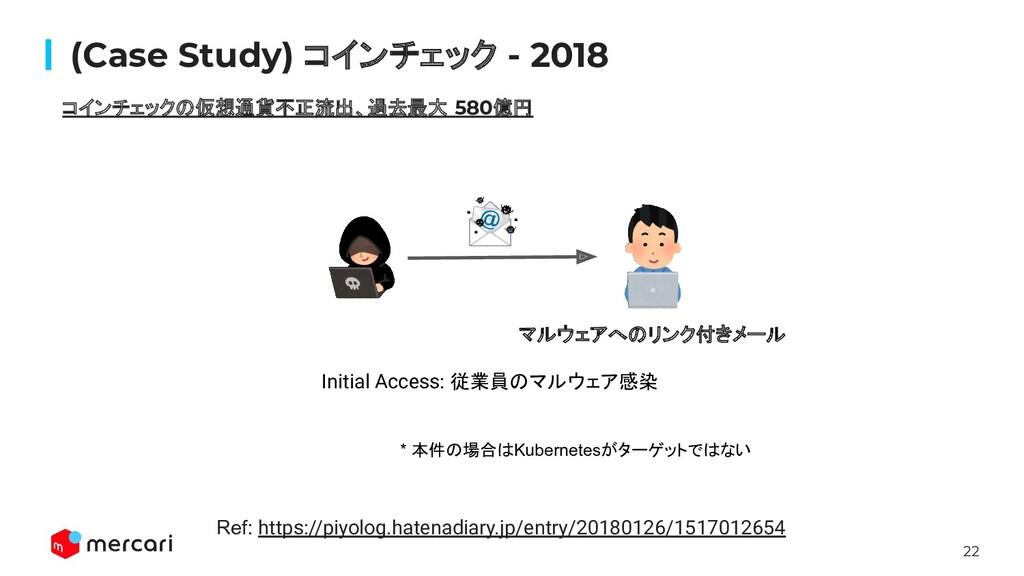 22 (Case Study) コインチェック - 2018 コインチェックの仮想通貨不正流出...