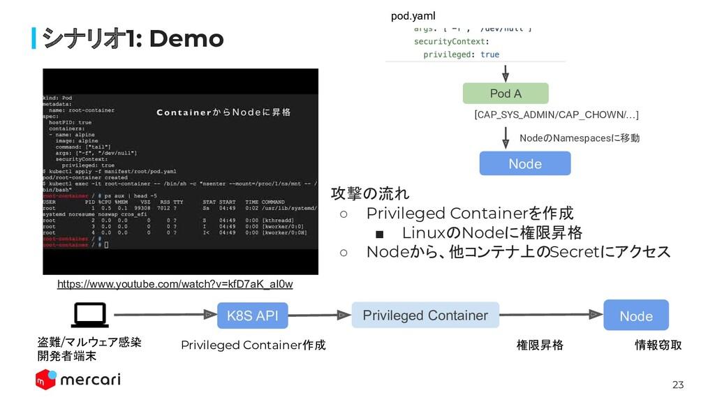 23 シナリオ1: Demo ● 攻撃の流れ ○ Privileged Containerを作...