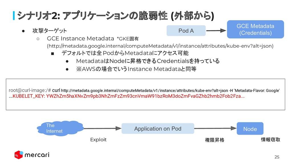 25 シナリオ2: アプリケーションの脆弱性 (外部から) ● 攻撃ターゲット ○ GCE I...