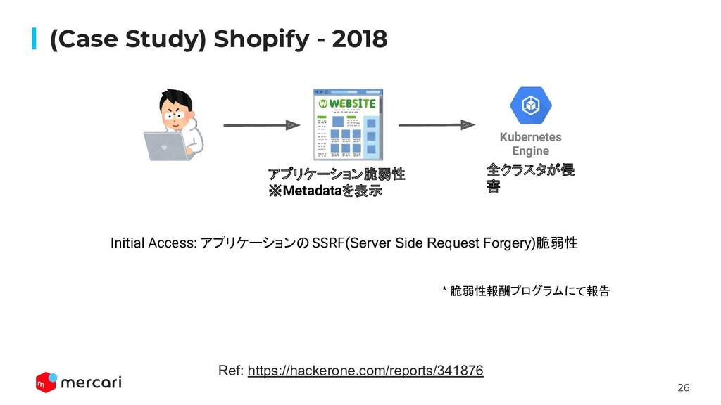 26 (Case Study) Shopify - 2018 Ref: https://hac...