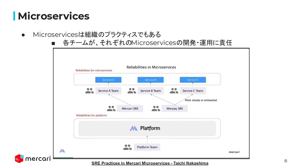 8 Microservices ● Microservicesは組織のプラクティスでもある ■...