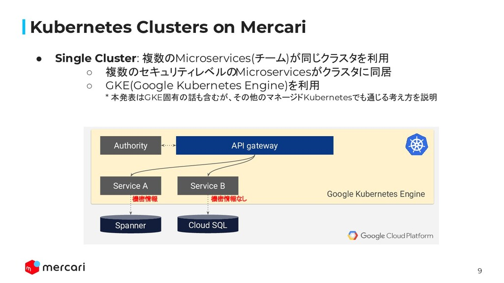 9 ● Single Cluster: 複数のMicroservices(チーム)が同じクラス...