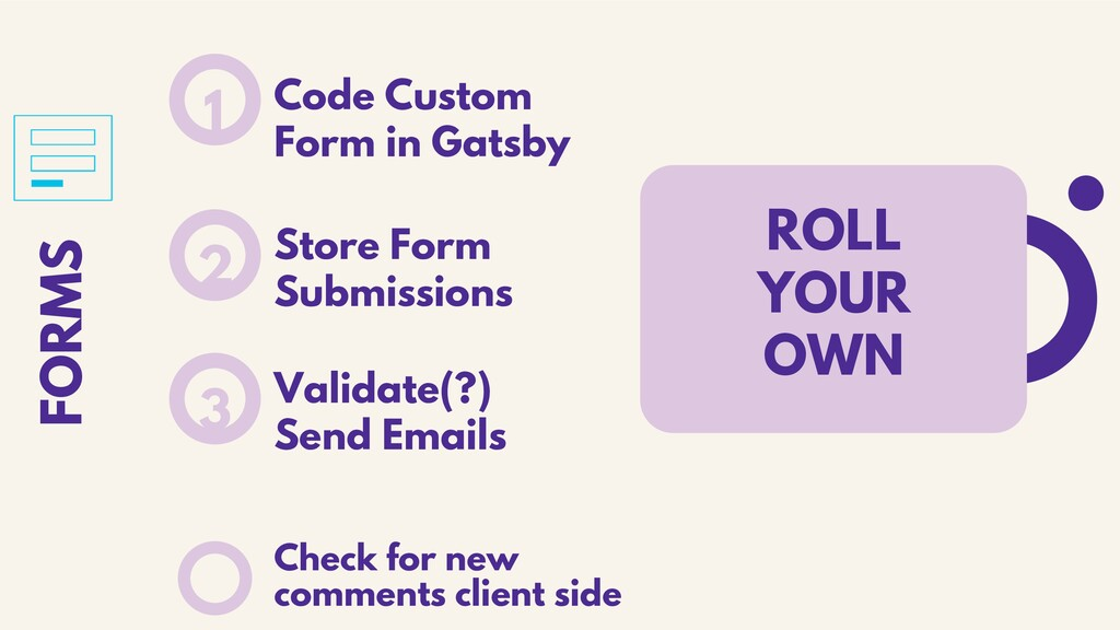FORMS ROLL YOUR OWN 1 Code Custom Form in Gatsb...