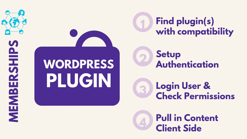 Find plugin(s) with compatibility WORDPRESS PLU...