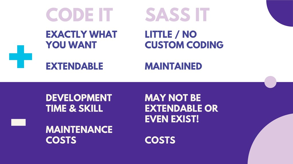 EXACTLY WHAT YOU WANT EXTENDABLE CODE IT + - SA...