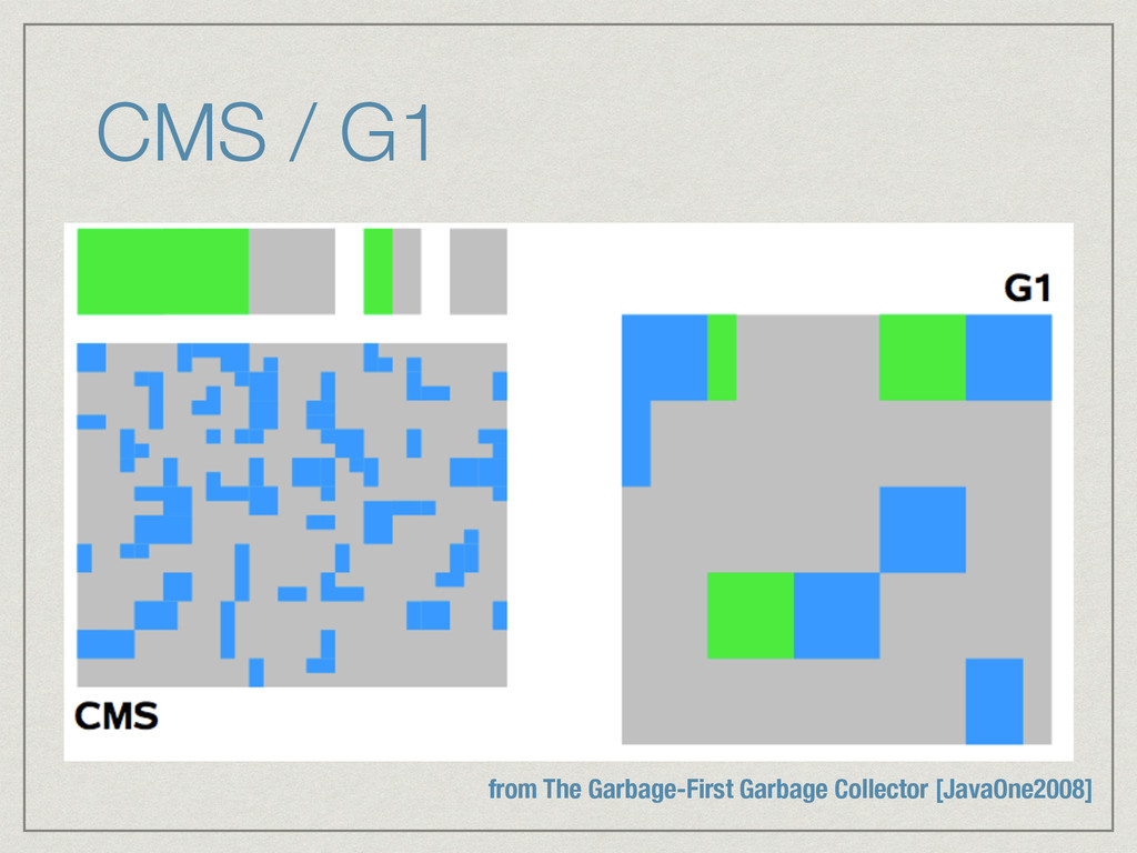 CMS / G1 from The Garbage-First Garbage Collect...