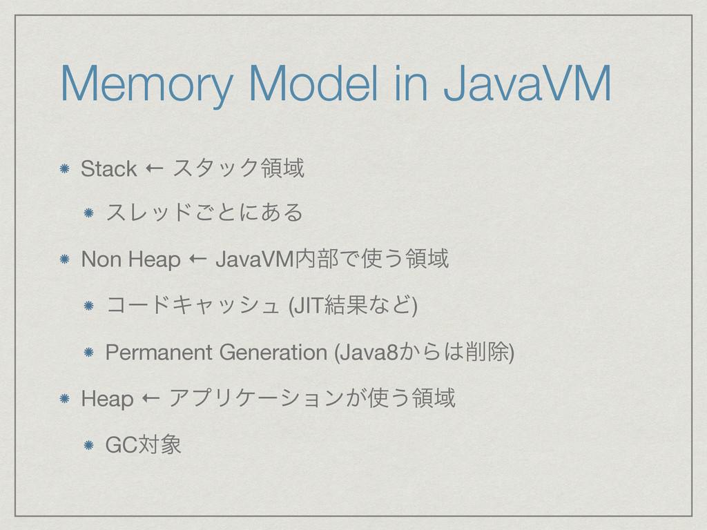Memory Model in JavaVM Stack ← ελοΫྖҬ  εϨου͝ͱʹ͋...