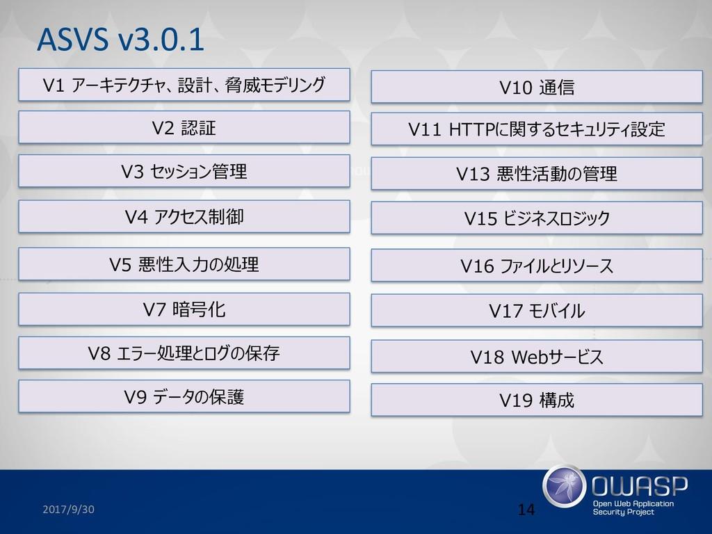 ASVS v3.0.1 V1 アーキテクチャ、設計、脅威モデリング V2 認証 V3 セッショ...
