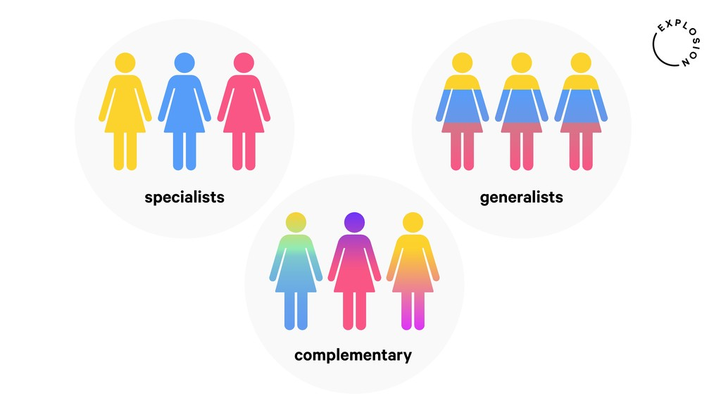 generalists specialists complementary