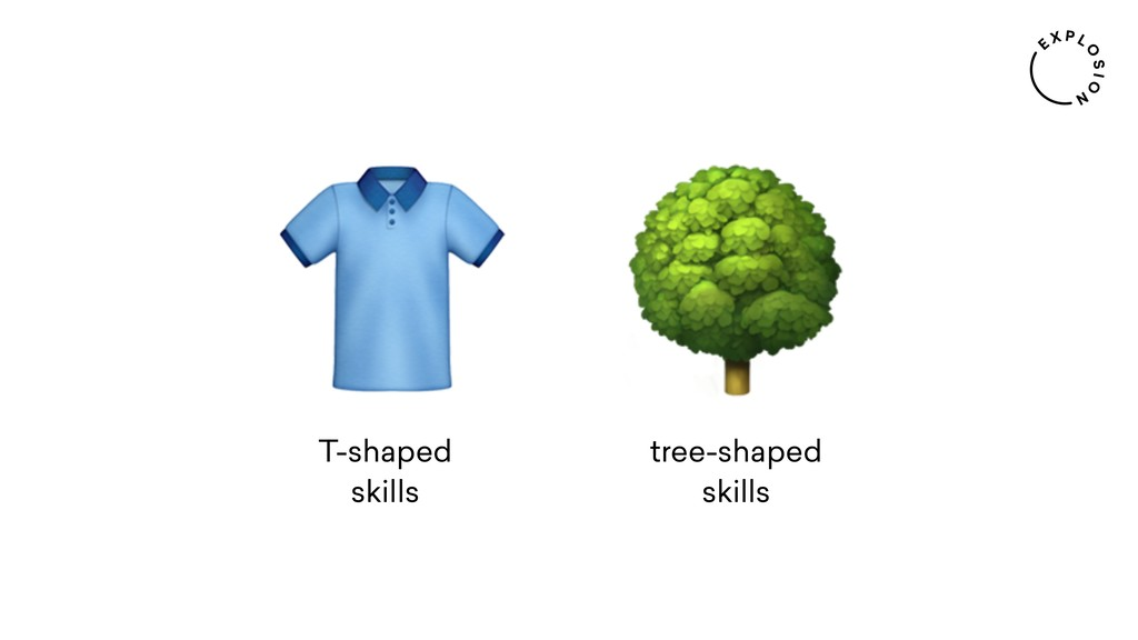 T-shaped skills tree-shaped skills