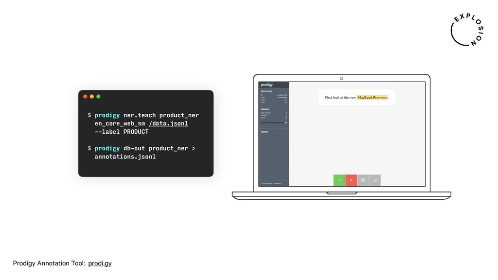 Prodigy Annotation Tool: prodi.gy $ prodigy ner...