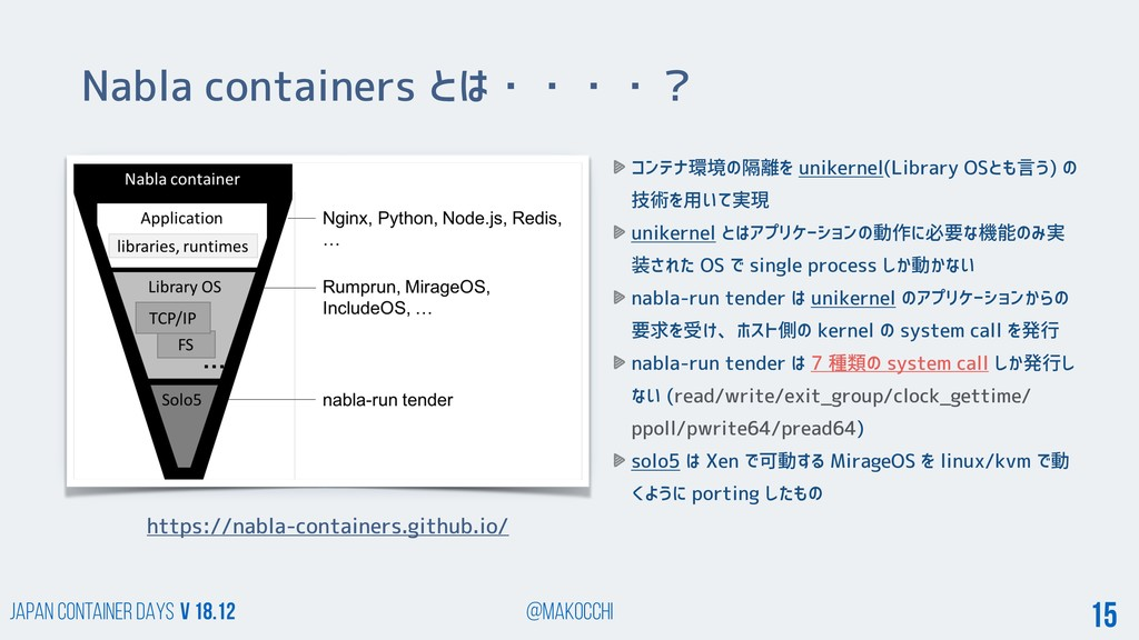 Japan Container DAYS v 18.12 @makocchi 15 Nabla...