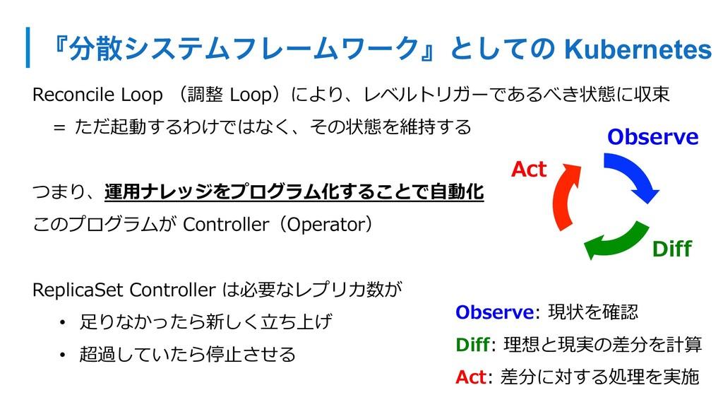 ʰγεςϜϑϨʔϜϫʔΫʱͱͯ͠ͷ Kubernetes Reconcile Loop (...