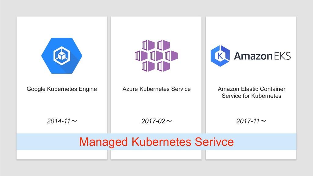Google Kubernetes Engine Managed Kubernetes Ser...