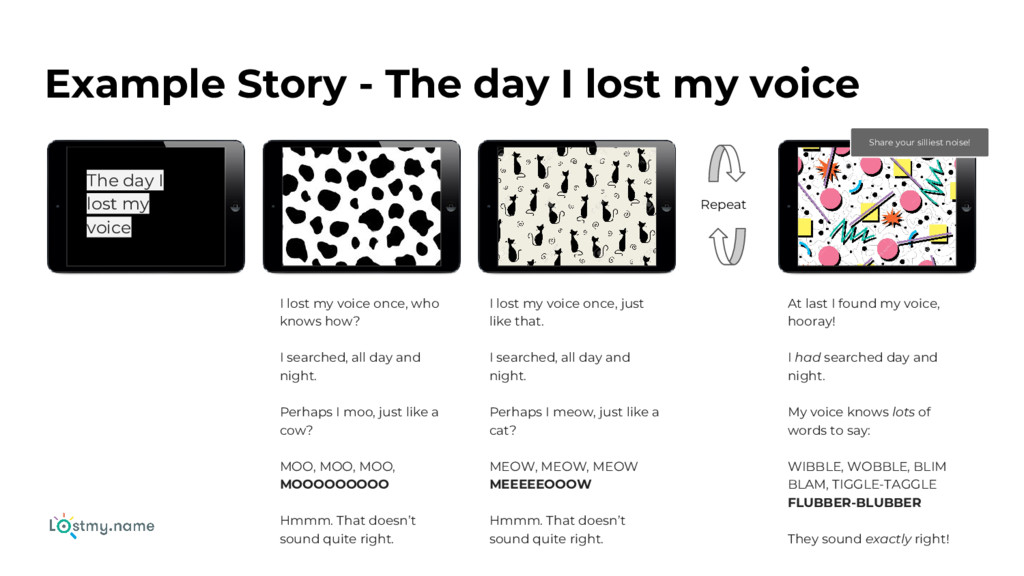 Example Story - The day I lost my voice I lost ...