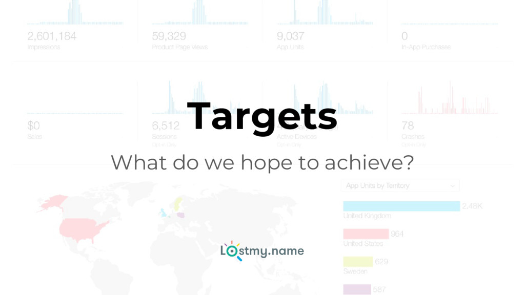 Targets What do we hope to achieve?