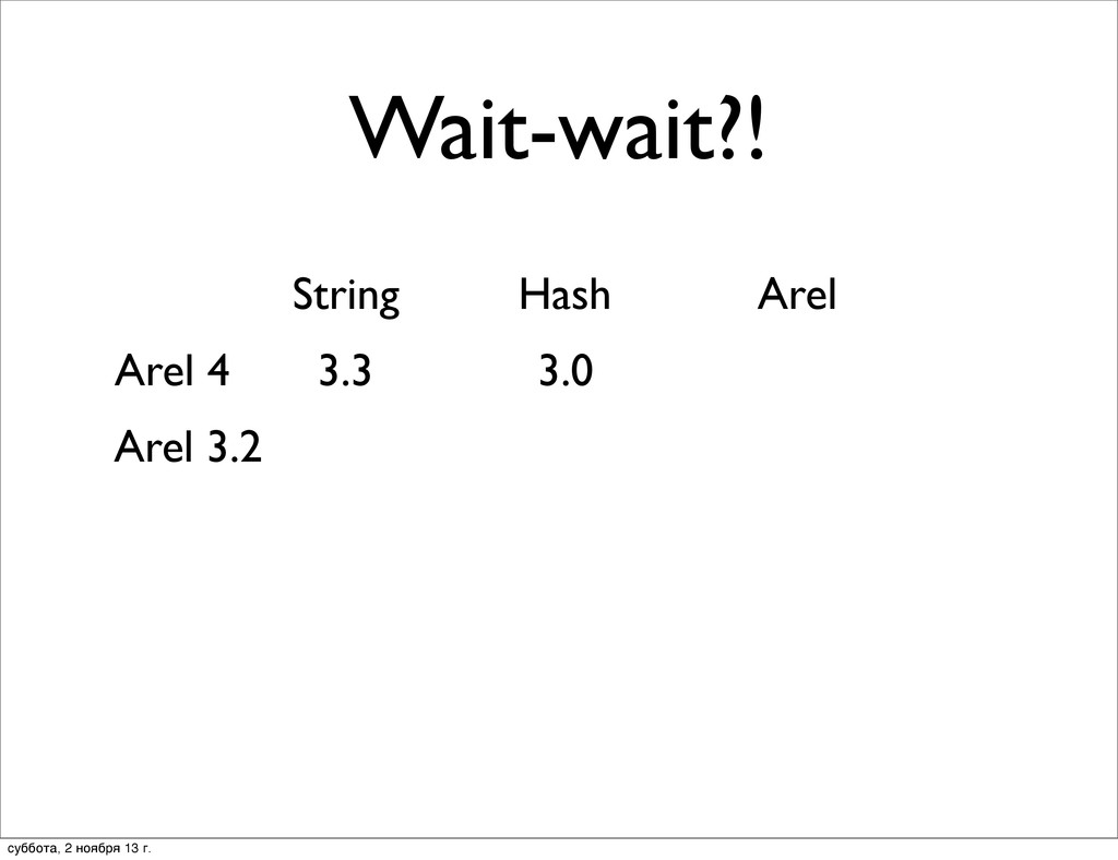 Wait-wait?! String Hash Arel 3.3 3.0 Arel 4 Are...
