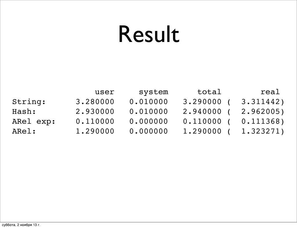 Result user system total real String: 3.280000 ...