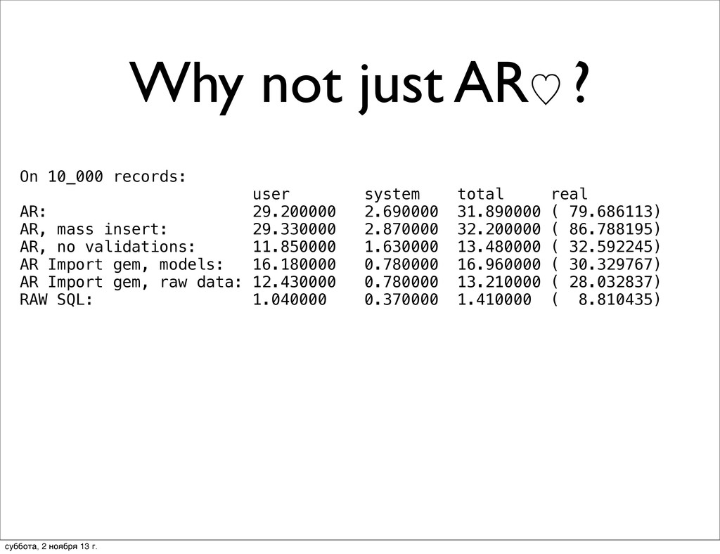 Why not just ARὑ ? On 10_000 records: user syst...