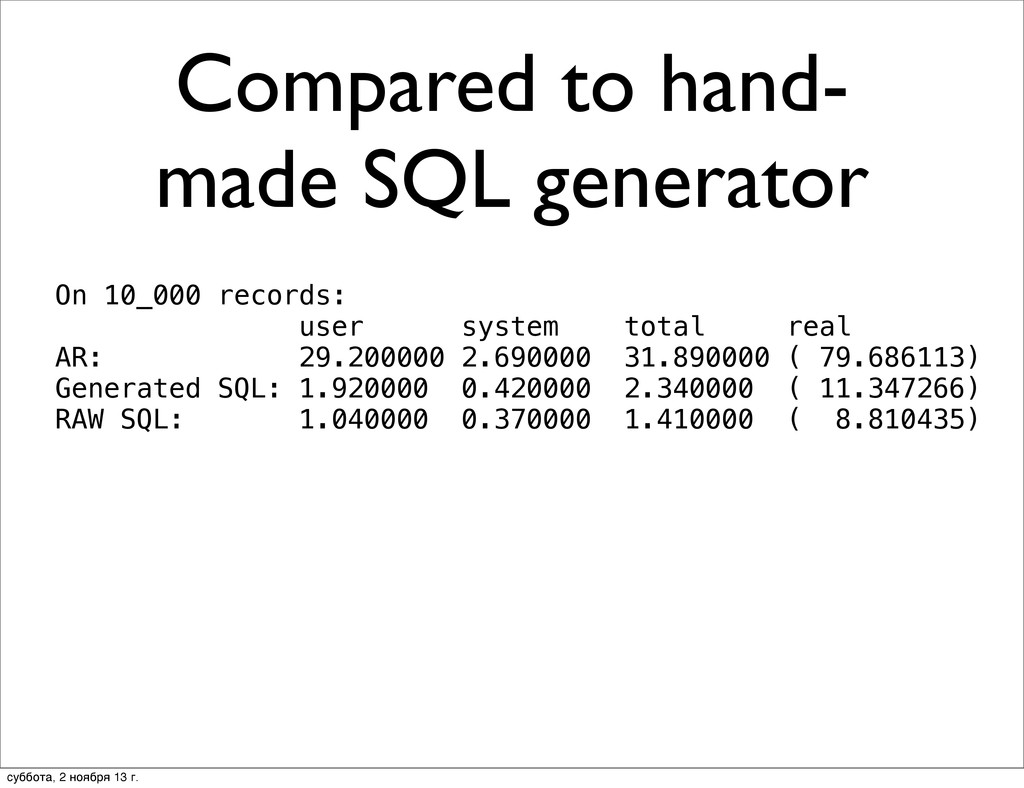 Compared to hand- made SQL generator On 10_000 ...