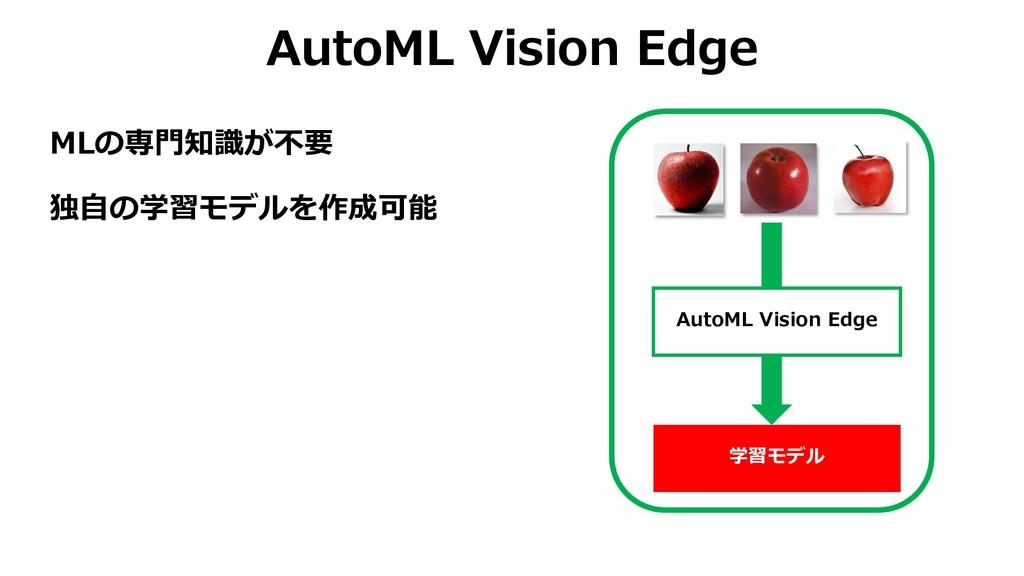AutoML Vision Edge MLの専⾨知識が不要 独⾃の学習モデルを作成可能 Aut...